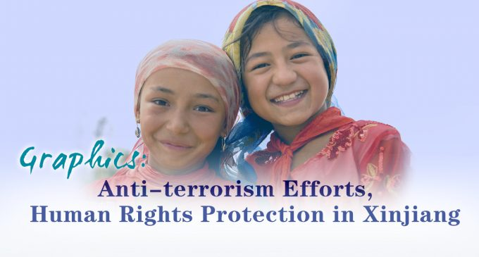 The Fight against Terrorism and Extremism and Human Rights Protection in Xinjiang