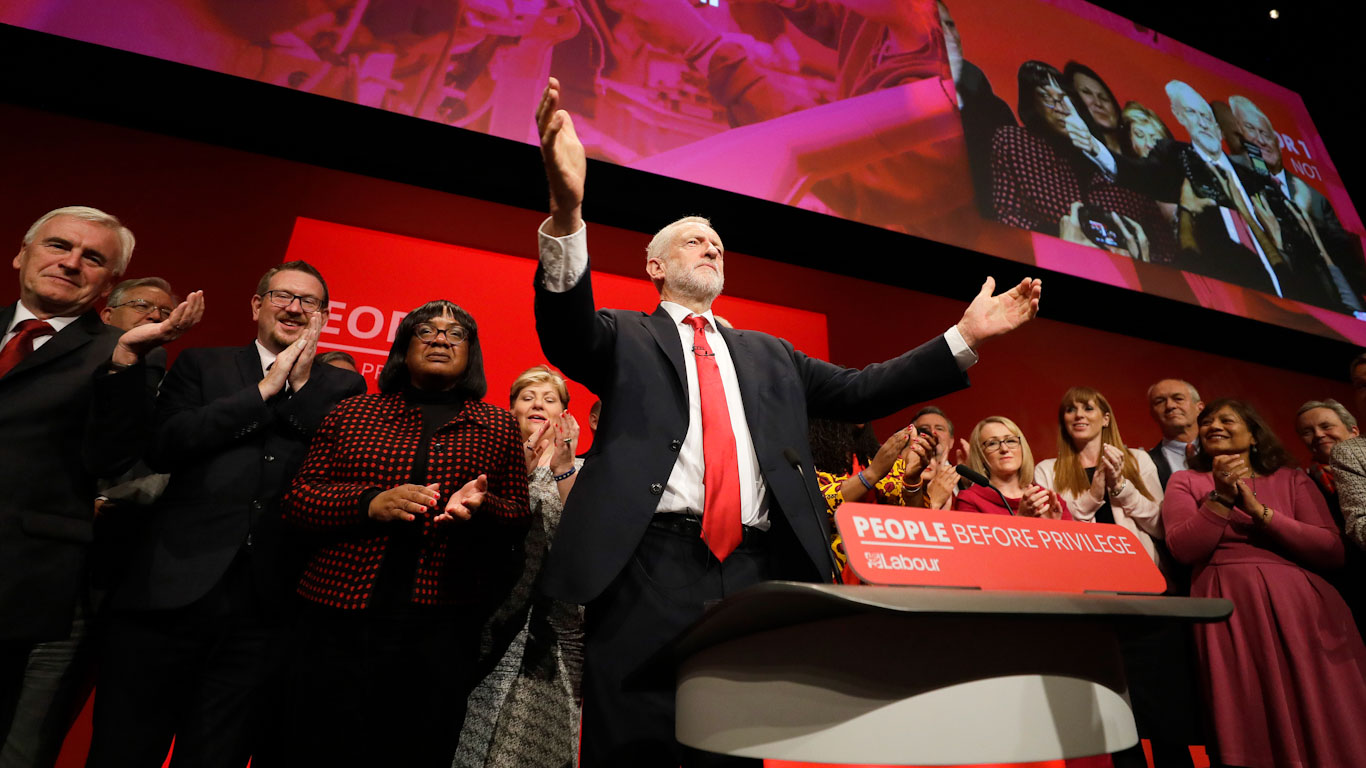 UK Labour's Annual Conference Reveals an Ongoing Struggle for the Party's Soul